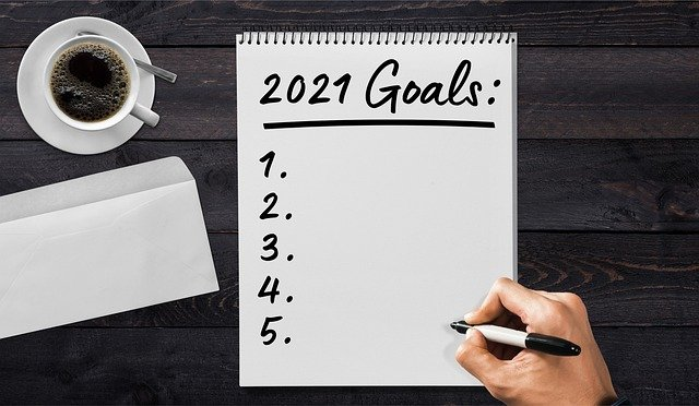 Lets get those New Year's Resolutions down on paper this year so we can start achieving our goals and dreams