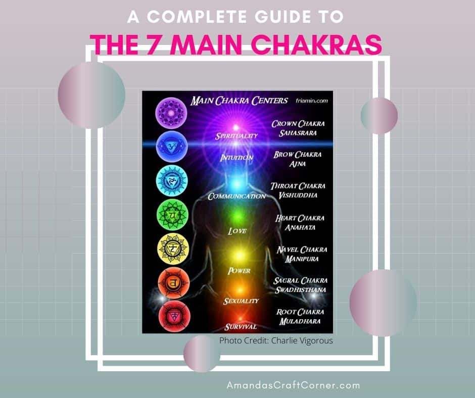 A complete Guide to the 7 main Chakras