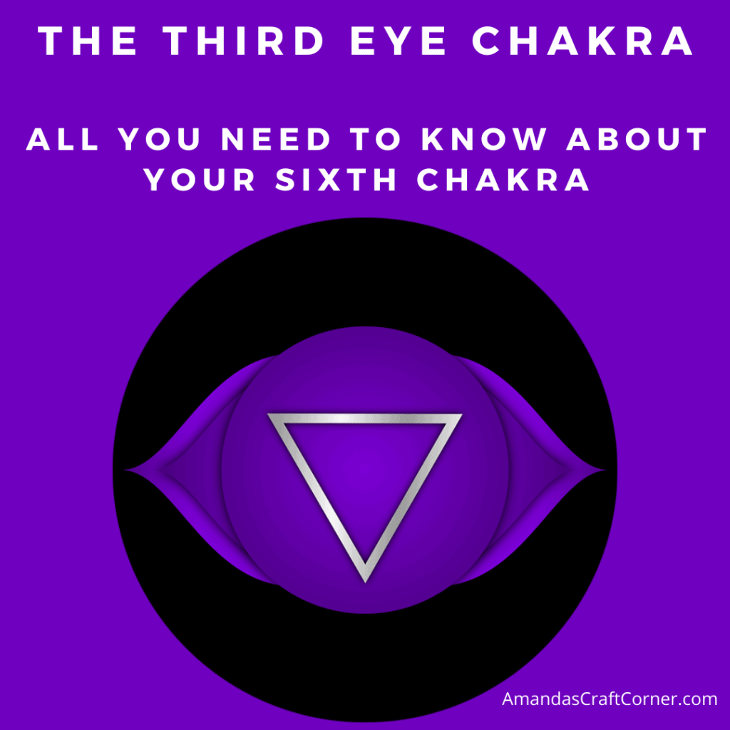 The Third Eye Chakra- All you need to know